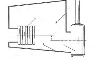 Какое давление создает циркуляционный насос?