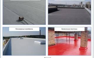 Какие материалы используют для кровли крыш?