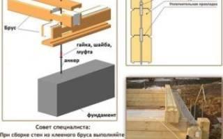 Как класть первый венец бруса на фундамент?
