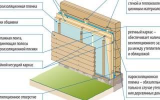 Как утеплить деревянный дом снаружи своими руками?