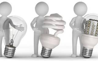 Какие бывают лампочки для освещения квартиры?