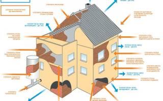 Как утеплить черновой пол в деревянном доме?