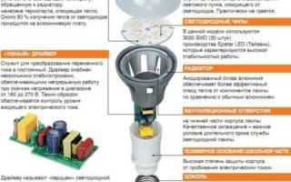 Нагреваются ли светодиодные лампочки?