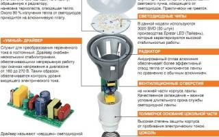 Как перевести мощность светодиодной лампы в обычную?