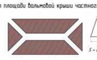 Как посчитать площадь кровли четырехскатной крыши?