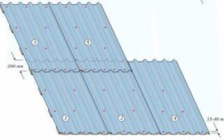 Как правильно закрыть крышу профнастилом?