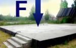 Как собрать нагрузки на фундамент?