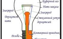 Сколько тепла выделяет лампа накаливания?