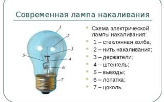 Какой цоколь у обычной лампочки?