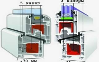 Как определить сколько камер в пластиковом окне?