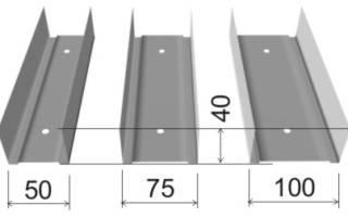 Какой длины профиль для гипсокартона?