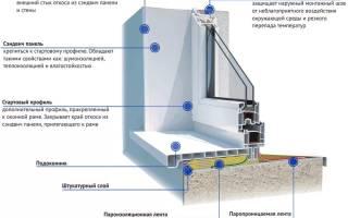 Как правильно ставить пластиковые окна?