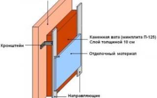 Жаропрочные панели для бани