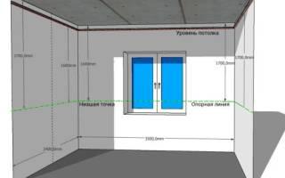 Как делать подвесной потолок из гипсокартона?