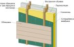 Как утеплить стены деревянного дома снаружи?