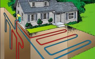Как работает тепловой насос для отопления дома?