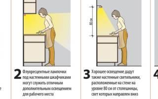 Как сделать подсветку на кухне светодиодной лентой?