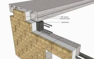 Как уложить плиты перекрытия на фундамент?