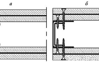 Как укрепить стену из гипсокартона?