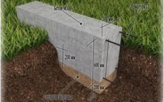 Какой фундамент лучше для дома из бревна?