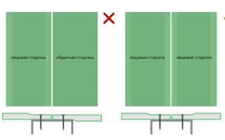 Сколько слоев гипсокартона нужно на стену?