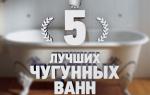 Какая чугунная ванна лучше Российская или импортная?