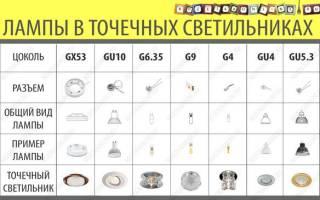 Светодиодные лампы для точечных светильников как выбрать?