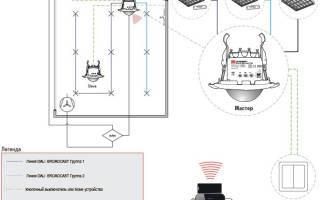 Протокол дали для светодиодных светильников