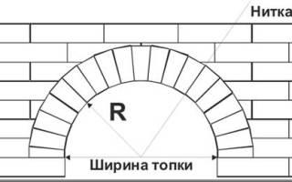 Как сложить арку из кирпича?