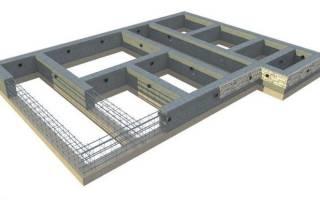 Как правильно построить фундамент для частного дома?