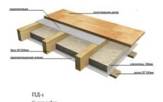 Как утеплить чердачное перекрытие по деревянным балкам?