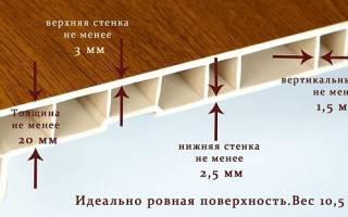 Какие подоконники лучше для пластиковых окон?
